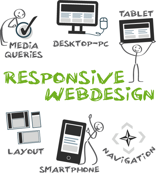 Small Business Web Design Graphic - Your Go To Guy